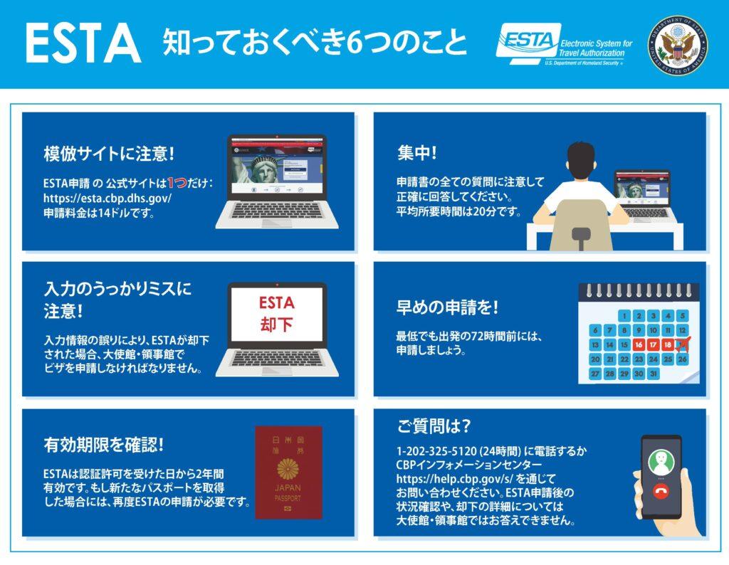 ESTA 知っておくべき6つのこと